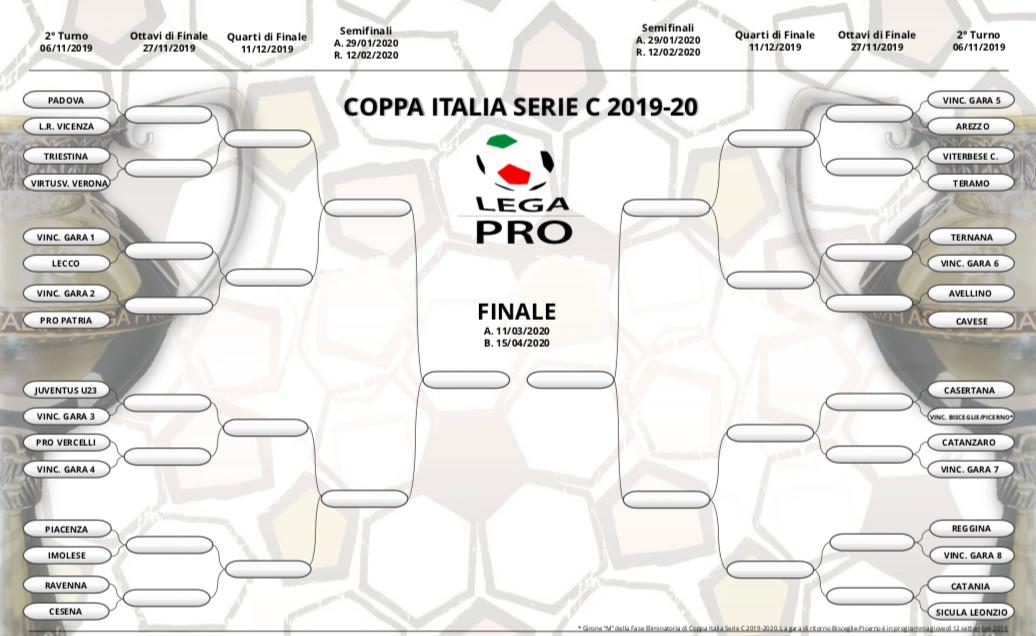 Tabellone_CoppaItalia_LegaPro2019_2020