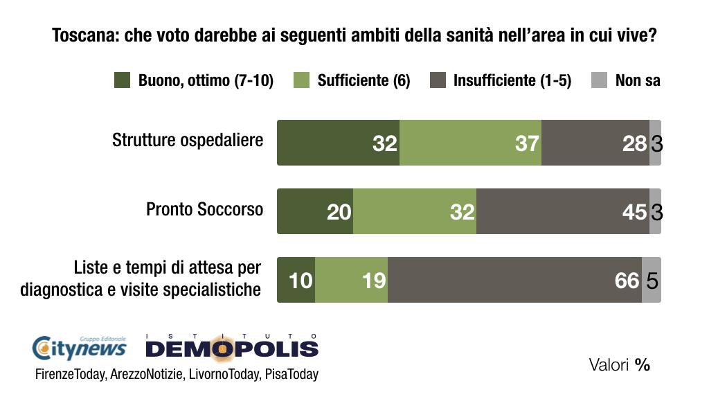 Demopolis_Toscana_Today_11_10.003-2