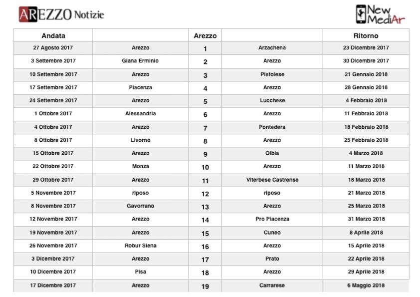 Arezzo Calcio Calendario.Lega Pro Il Calendario 2017 2018 Ecco Tutte Le Partite