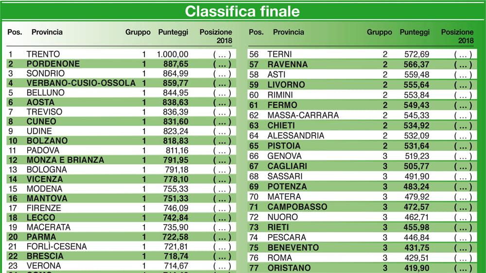 ClassificaFinale2-127020-2
