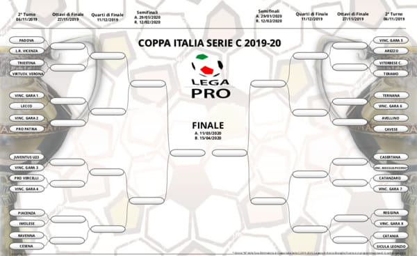 Tabellone_CoppaItalia_LegaPro2019_2020-2